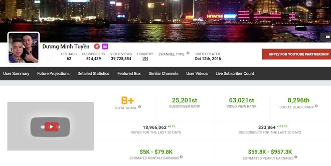 Sau Khá Bảnh, Dương Minh Tuyền cũng vừa bị YouTube cho bốc hơi toàn bộ kênh - ảnh 2
