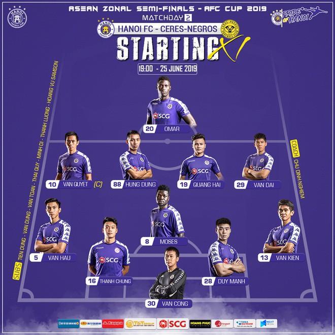 [Trực tiếp bán kết AFC Cup] Hà Nội FC 0-0 Ceres Negros: Quang Hải đá chính, Bùi Tiến Dũng dự bị - Ảnh 1.