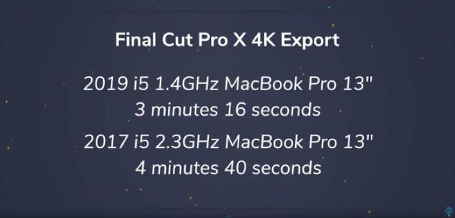 Nhìn qua tưởng yếu, nhưng MacBook Pro 2019 giá rẻ lại mạnh hơn bạn nghĩ - ảnh 1