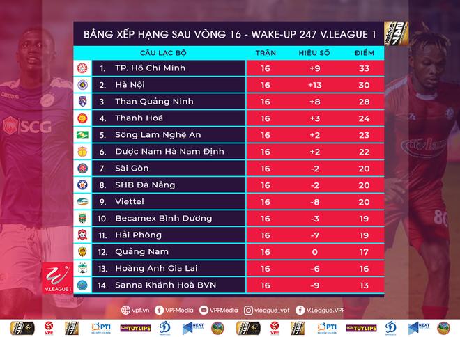 Trợ lý CLB Hà Nội: HAGL là đối thủ ngọt ngào mà đội bóng nào cũng muốn gặp - Ảnh 2.