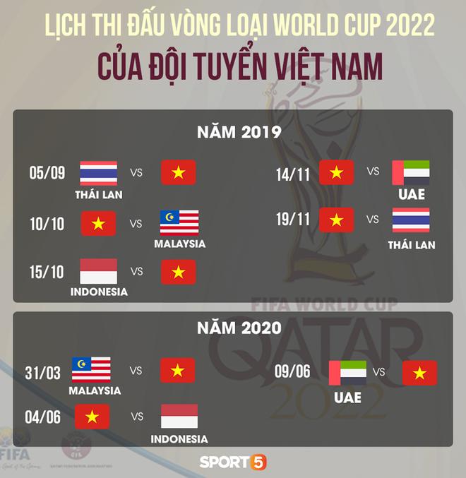 Chốt danh sách tuyển Việt Nam đấu Malaysia: Mạc Hồng Quân trở lại - Ảnh 5.