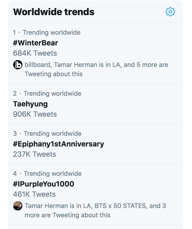 V (BTS) bất ngờ tung MV tự sản xuất lại còn hát tiếng Anh, một lèo chiếm luôn cả Top 4 Trending Worldwide - ảnh 3