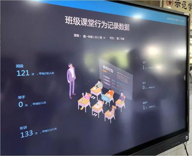 Hệ thống nhận diện khuôn mặt tại trường học Trung Quốc: Tự động báo phụ huynh khi trẻ vắng mặt, ngăn bạo lực nhưng lại khiến học sinh thêm áp lực - ảnh 6