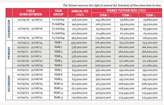 """Shock với học phí của các trường Quốc tế """"xịn"""" tại Hà Nội, lên đến mức 730 triệu/năm! - ảnh 2"""