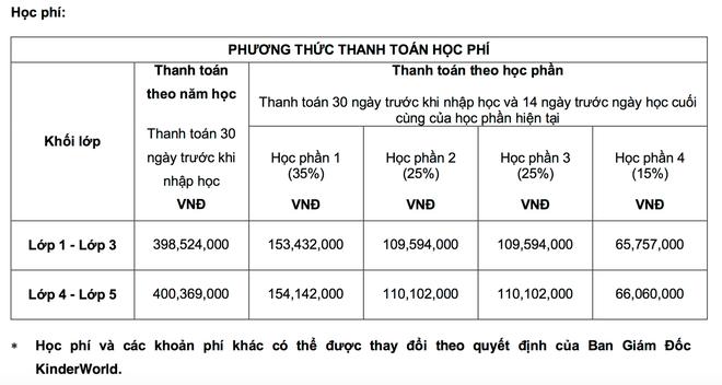 """Shock với học phí của các trường Quốc tế """"xịn"""" tại Hà Nội, lên đến mức 730 triệu/năm! - ảnh 6"""
