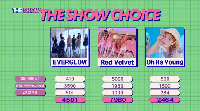 Đốn hạ tân binh bị tố đạo BLACKPINK, Red Velvet bắt kịp GFRIEND để lọt top 3 cùng SNSD và TWICE - Ảnh 1.