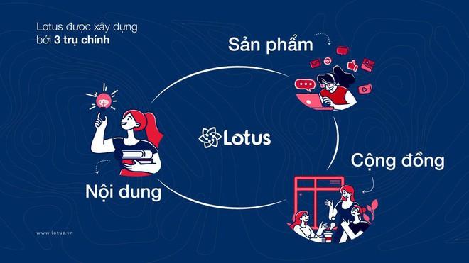 Lotus vừa ra mắt đã lập tức trở thành miền đất hứa cho hội chị em bán hàng online - ảnh 5