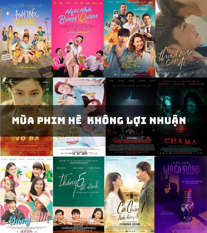 Mùa hè thảm hoạ của điện ảnh Việt: 13 phim ra mắt nhưng doanh thu gộp lại không bằng 1 tuần chiếu Cua Lại Vợ Bầu - Ảnh 2.
