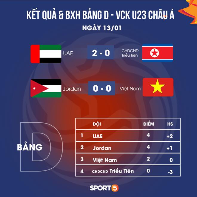 Giây phút hồn nhiên của cầu thủ U23 Triều Tiên trước trận gặp U23 Việt Nam - ảnh 14