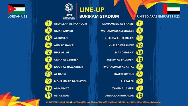 [U23 châu Á] Jordan vs UAE: U23 Việt Nam thấp thỏm chờ tin vui - ảnh 3