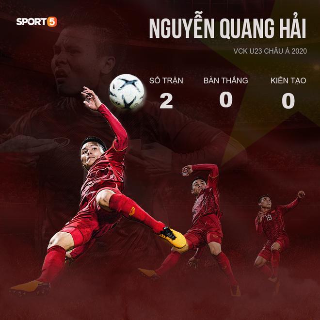 Nhận định U23 Việt Nam vs U23 CHDCND Triều Tiên: Chiến thắng rồi... cầu nguyện - ảnh 1