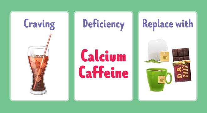 Thèm ăn một món gì đó cũng có thể ngầm báo hiệu sức khỏe của bạn đang gặp vấn đề - ảnh 5