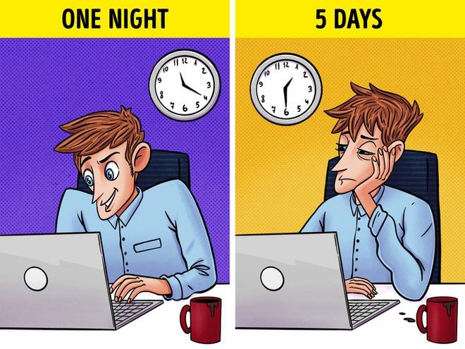 Tác hại kinh khủng của việc thiếu ngủ: Não bộ của bạn có thể tự ăn chính nó và đây là cách để thảm họa này không xảy ra - ảnh 2