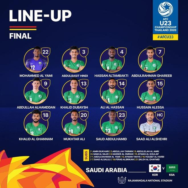[Trực tiếp chung kết U23 châu Á] Hàn Quốc vs Saudi Arabia: Dàn hot boy xứ sở kim chi đứng trước cơ hội viết lên trang sử mới - ảnh 3