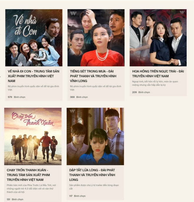 WeChoice Awards 2019: Lộ diện top 5 phim truyền hình Việt xuất sắc của năm, đáng gờm nhất là Về Nhà Đi Con? - Ảnh 1.