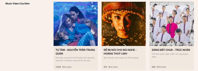 Nguyễn Trần Trung Quân dẫn đầu 2 hạng mục Ca sĩ đột phá và MV của năm tại WeChoice Awards, Hoàng Thuỳ Linh, Đen Vâu và Chi Pu liệu có đuổi kịp? - Ảnh 5.
