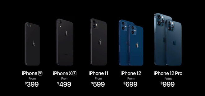 Tất tần tật về 4 mẫu iPhone 12 vừa ra mắt - điều tuyệt nhất là giá mềm hơn hẳn so với năm ngoái - Ảnh 7.
