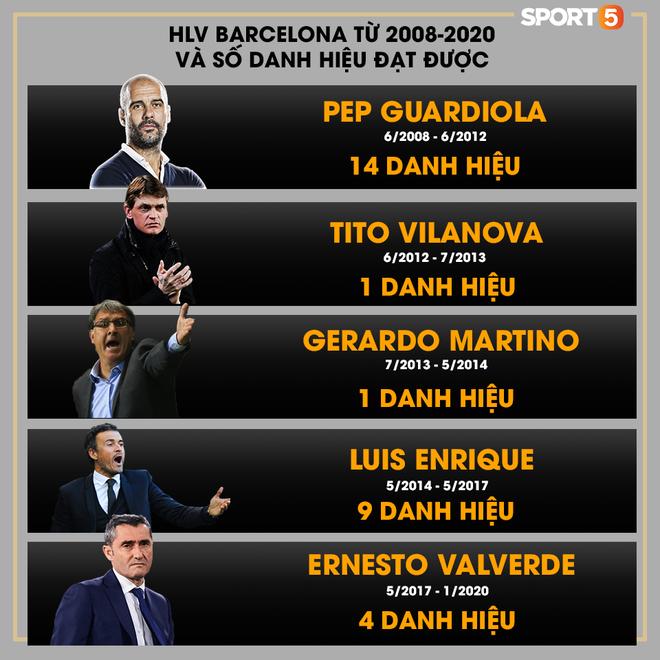 Đột nhập phòng thay đồ Barcelona, nơi mà ghế HLV có 4 chân thì Messi và đồng đội nắm 3 chân - ảnh 2