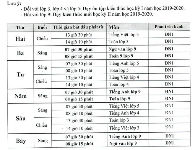Lịch học qua truyền hình chi tiết ở 15 tỉnh thành - Ảnh 8.