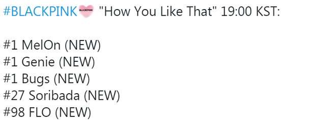10 kỉ lục BLACKPINK thiết lập với How You Like That: Từ các BXH trong nước đến iTunes, Spotify, YouTube đều làm bá chủ, cả Kpop không ai đọ lại! - Ảnh 10.