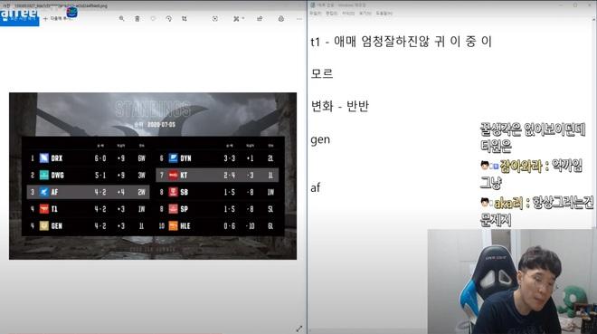 BLV LCK điểm mặt chỉ tên những đường giữa hay nhất xứ Hàn, Faker là độc nhất vô nhị - Ảnh 1.