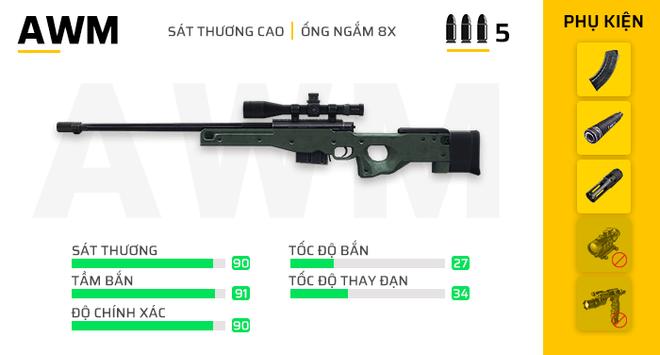 Free Fire: Bật mí 7 khẩu súng mạnh nhất phiên bản OB23 giúp game thủ leo rank vèo vèo! - Ảnh 3.