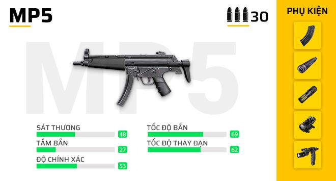 Free Fire: Bật mí 7 khẩu súng mạnh nhất phiên bản OB23 giúp game thủ leo rank vèo vèo! - Ảnh 5.