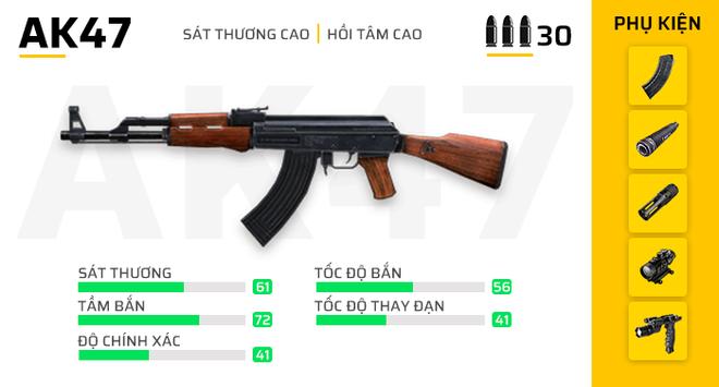Free Fire: Bật mí 7 khẩu súng mạnh nhất phiên bản OB23 giúp game thủ leo rank vèo vèo! - Ảnh 6.