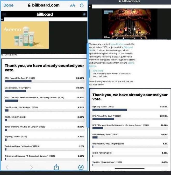 Tranh cãi: Fan BIGBANG và WINNER tố cáo Billboard can thiệp vào kết quả bình chọn để phần thắng nghiêng về phía BTS? - Ảnh 2.