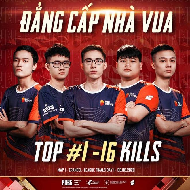 BOX Gaming thi đấu rực cháy, dạy tiếng Việt từng đối thủ để dẫn đầu BXH tại Chung kết thế giới PUBG Mobile - Ảnh 1.