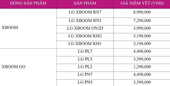 LG giới thệu thêm dòng loa di động mới cho giới trẻ mê đi, thích quẩy - Ảnh 9.