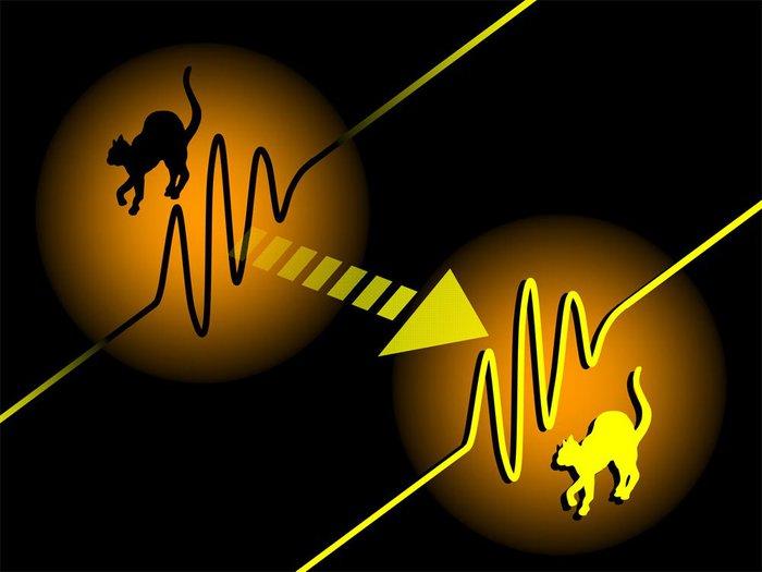 Lần đầu tiên trong lịch sử thí nghiệm thành công dịch chuyển tức thời vào vũ trụ - Ảnh 3.