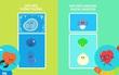 Bạn đã biết cách chọn tủ lạnh tiết kiệm điện chưa?