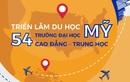 Cơ hội hiếm gặp nhóm các trường thứ hạng cao của Mỹ tại Việt Nam
