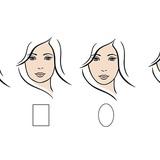 Xem hình dáng khuôn mặt, khám phá thế mạnh nổi bật của mỗi người