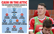 """Đội hình 11 triệu phú """"việc nhẹ lương cao"""" của Premier League"""