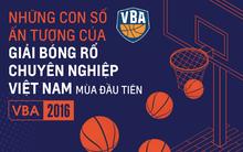 Những con số ấn tượng của giải bóng rổ chuyên nghiệp Việt Nam mùa đầu tiên - VBA 2016