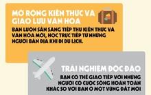14 lý do tại sao bạn cần học tiếng Anh ngay