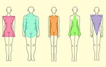 Bật mí bất ngờ về cá tính của mỗi người thông qua thân hình của họ