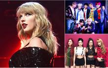 Tận 4 trong 5 vị trí top đầu BXH này thuộc về Kpop, chỉ mỗi Taylor Swift đủ sức bỏ xa BTS và Black Pink