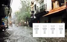 Hà Nội có mưa rào, mưa dông từ chiều mai, chính thức chấm dứt nắng nóng