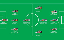 """Đội hình """"trong mơ"""" của adidas tại World Cup 2014"""
