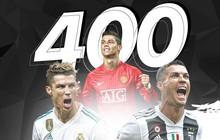 Chu kỳ ăn - ngủ - ghi bàn - lập kỷ lục của Ronaldo lại được tái khởi động