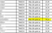 Thủ khoa 28.7 điểm đến từ Hòa Bình của Học viện Hậu cần vẫn chưa đến trường nhập học