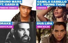 """Có 1 ca khúc đánh bại được cả Camila - Ed Sheeran - Bruno Mars, chiến thắng giải lớn tại """"VMAs"""" 2018"""