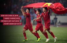Tuyển Việt Nam vào tứ kết Asian Cup 2019: Tranh cãi về thế hệ xuất sắc nhất chấm dứt ở đây