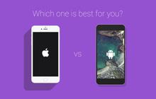 """Nguyên nhân to đùng khiến người ta chỉ thích """"chọn iPhone thay vì nghe Android"""" mà hiếm ai nhận ra được"""