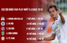 HAGL fair-play nhất, nhưng CLB nhận nhiều thẻ phạt nhất V.League mới khiến tất cả bất ngờ