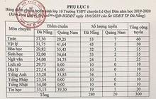Đà Nẵng công bố điểm chuẩn vào lớp 10 THPT và chuyên Lê Quý Đôn 2019-2020