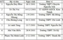 Lý do 7 thí sinh ở Hải Dương được đặc cách tốt nghiệp THPT năm 2019
